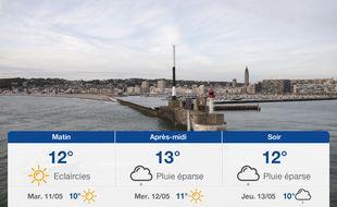 Météo Le Havre: Prévisions du lundi 10 mai 2021