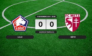 Ligue 1, 13ème journée: Le LOSC et Metz font match nul 0-0
