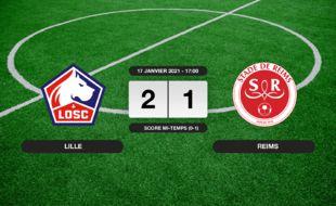LOSC - Stade de Reims: Succès 2-1 du LOSC face au Stade de Reims