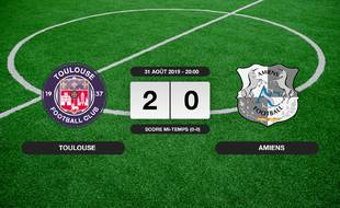 Ligue 1, 4ème journée: Le TFC triomphe à domicile 2-0 contre Amiens