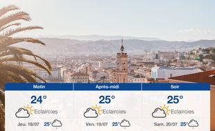 Météo Nice: Prévisions du mercredi 17 juillet 2019