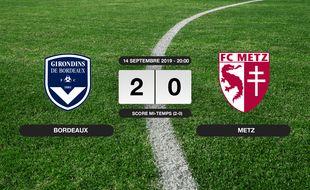 Ligue 1, 5ème journée: 2-0 pour Bordeaux contre Metz au Matmut Atlantique