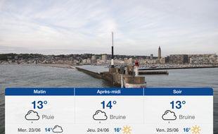 Météo Le Havre: Prévisions du mardi 22 juin 2021