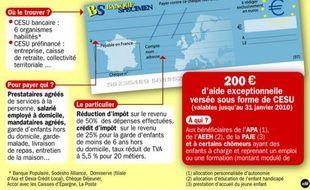 Mode d'emploi du Chèque emploi service universel (Cesu), distribué en juin 2009 aux foyers modestes.