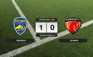 Ligue 2, 24ème journée: 1-0 pour Sochaux contre Le Mans au stade Auguste-Bonal