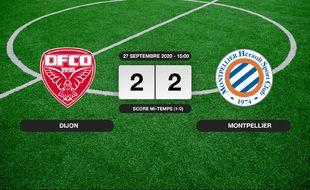 Dijon - Montpellier: Dijon et Montpellier font match nul 2-2