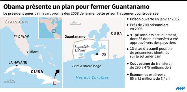 Infographie sur Guantanamo