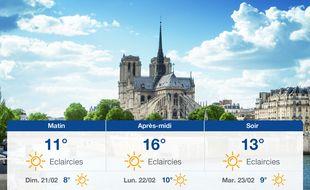 Météo Paris: Prévisions du samedi 20 février 2021