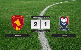Ligue 2, 18ème journée: Rodez s'impose à domicile 2-1 contre Caen
