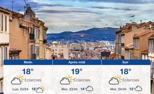 Météo Marseille: Prévisions du dimanche 21 avril 2019