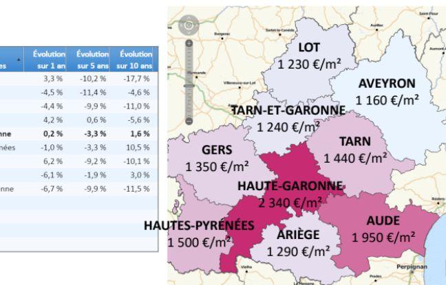 Les prix dans l'ancien dans plusieurs départements d'Occitanie.