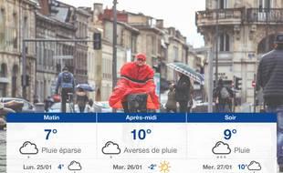 Météo Bordeaux: Prévisions du dimanche 24 janvier 2021