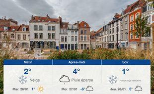 Météo Lille: Prévisions du lundi 25 janvier 2021