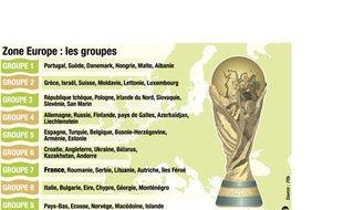 Le tirage au sort du Mondial 2010.