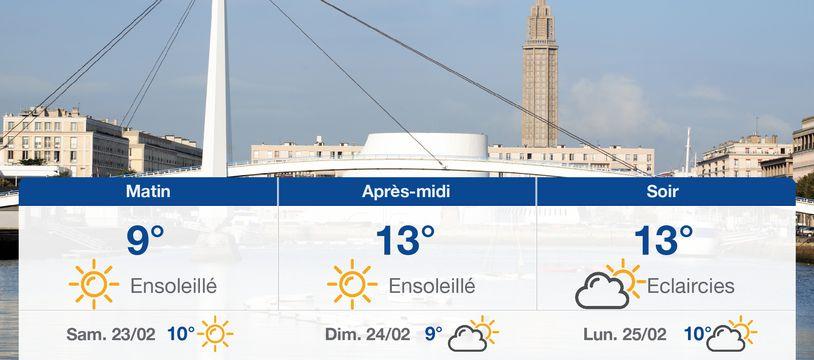 Météo Le Havre: Prévisions du vendredi 22 février 2019