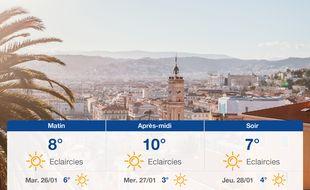 Météo Nice: Prévisions du lundi 25 janvier 2021