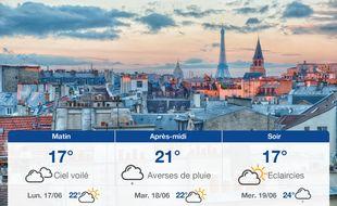 Météo Paris: Prévisions du dimanche 16 juin 2019