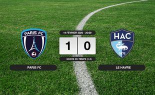 Ligue 2, 25ème journée: Le Paris FC s'impose à domicile 1-0 contre Le HAC