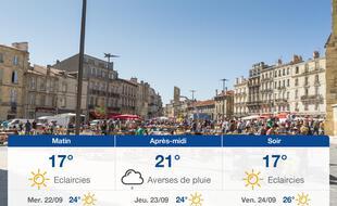 Météo Bordeaux: Prévisions du mardi 21 septembre 2021