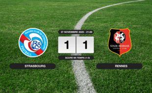 RC Strasbourg - Stade Rennais: Le RC Strasbourg et le Stade Rennais se quittent dos à dos (1-1)