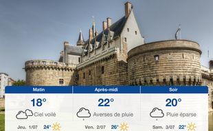 Météo Nantes: Prévisions du mercredi 30 juin 2021