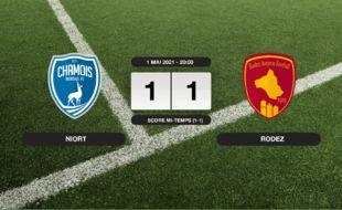 Ligue 2, 36ème journée: Match nul entre Niort et Rodez sur le score de 1-1
