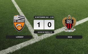 Résultats Ligue 1: 1-0 pour Lorient contre l'OGC Nice au Stade du Moustoir