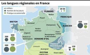 Carte de France des langues régionales et nombre de locuteurs par régions