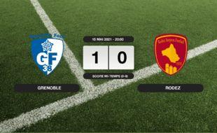 Ligue 2, 38ème journée: Grenoble s'impose à domicile 1-0 contre Rodez