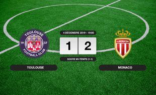 Ligue 1, 16ème journée: 1-2 pour Monaco contre le TFC au Stadium TFC