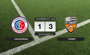 Ligue 2, 15ème journée: 1-3 pour Lorient contre Châteauroux au stade Gaston-Petit