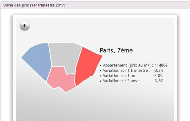 Le 7e arrondissement de Paris est l'un des plus chers de la capitale.