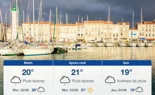 Météo La Rochelle: Prévisions du lundi 21 septembre 2020