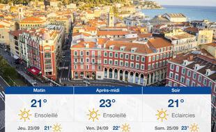 Météo Nice: Prévisions du mercredi 22 septembre 2021