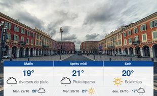 Météo Nice: Prévisions du lundi 21 octobre 2019