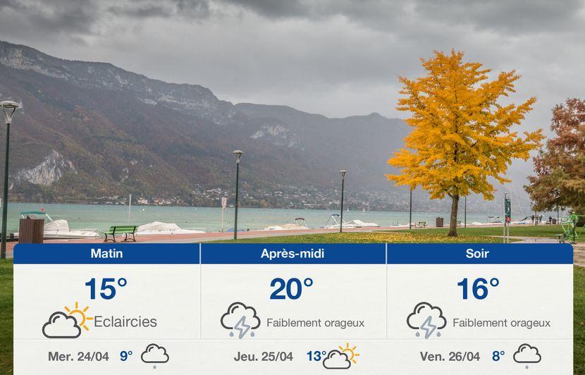 Météo Annecy: Prévisions du mardi 23 avril 2019