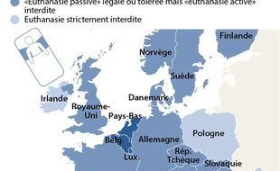 La législation sur l'euthanasie en Europe.