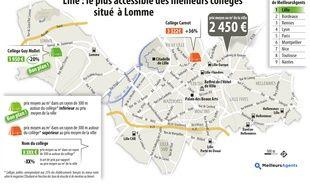 Le plus accessibles des meilleurs collèges lillois est situé à Lomme.