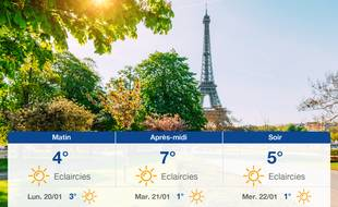 Météo Paris: Prévisions du dimanche 19 janvier 2020