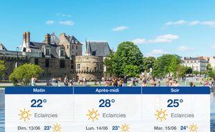 Météo Nantes: Prévisions du samedi 12 juin 2021