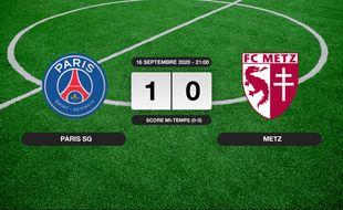 PSG - Metz: Le PSG bat Metz 1-0 à domicile