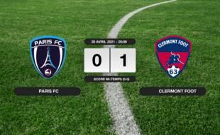 Ligue 2, 34ème journée: Le Clermont Foot vainqueur du Paris FC 1 à 0 au stade Charléty