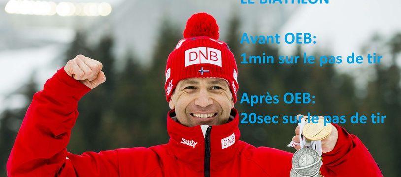Le biathlon a bien changé avec Ole-Einar