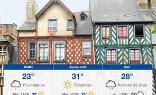 Météo Rennes: Prévisions du lundi 10 août 2020