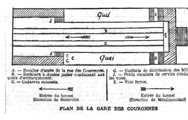 Repris dans presque tous les titres de presse de l'époque, le plan de la station où ont été découvertes les victimes.