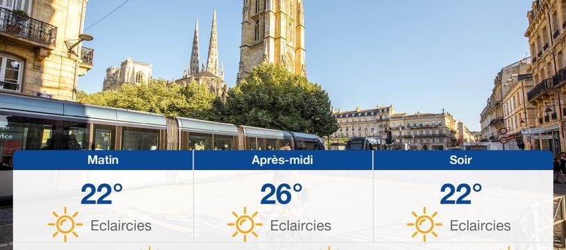 Météo Bordeaux: Prévisions du mardi 14 juillet 2020