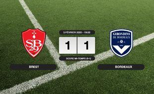 Stade Brestois - Bordeaux: Match nul entre le Stade Brestois et Bordeaux sur le score de 1-1
