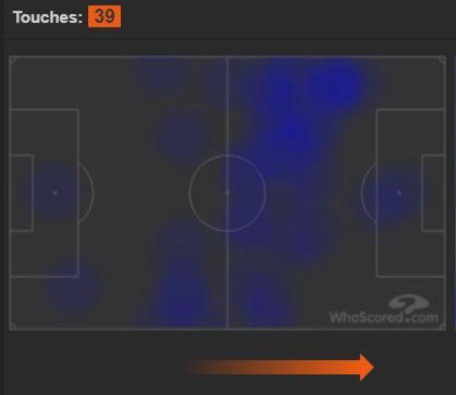 La «heat map» plutôt très offensive de Mario Balotelli, face à Amiens.