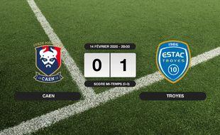 Ligue 2, 25ème journée: Troyes s'impose à l'extérieur 0-1 contre Caen