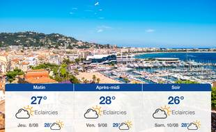 Météo Cannes: Prévisions du mercredi 7 août 2019